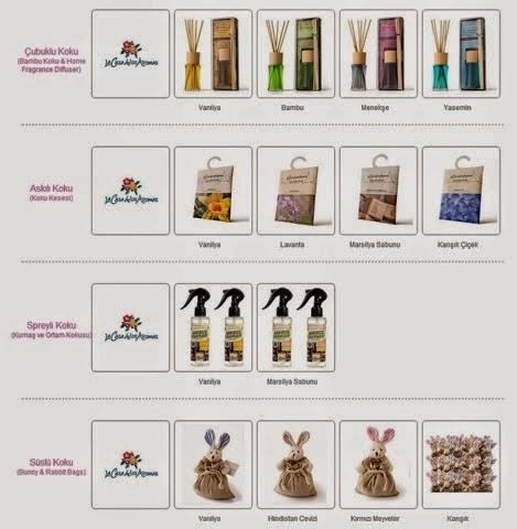 Ayseg l ntavsiyes la casa de los aromas ile 100 ki iye - Casa de los aromas ...