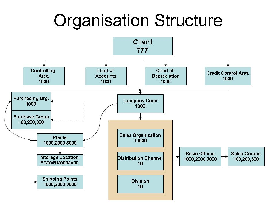 organisation contract case analysis 2 case refers to the unit of analysis or topic chosen for study  when is a case study appropriate case studies are appropriate when there is a unique or.