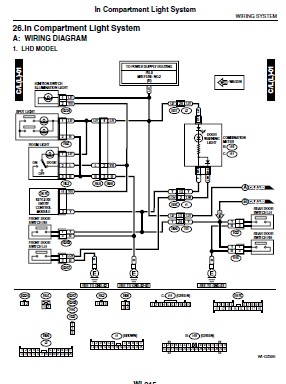 Contains the following information and wiring diagrams for: