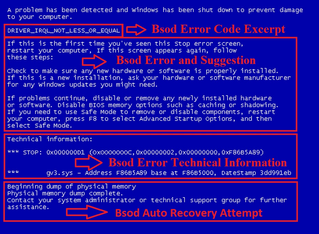Meaning of Blue Screen of Death errors:Intelligent Computing