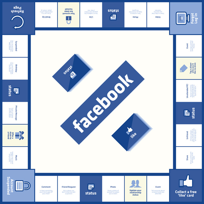 The Facebook Board Game