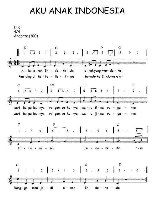 Not Angka Pianika Lagu Aku Anak Indonesia