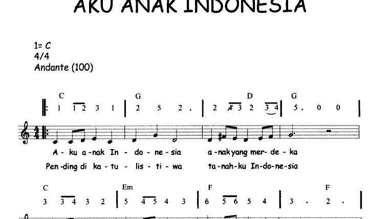 Not Angka Pianika Lagu Aku Anak Indonesia Not Lagu Lengkap