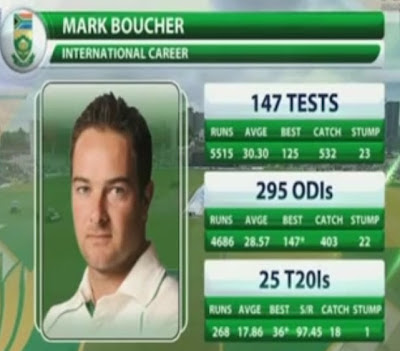 Mark Boucher Records