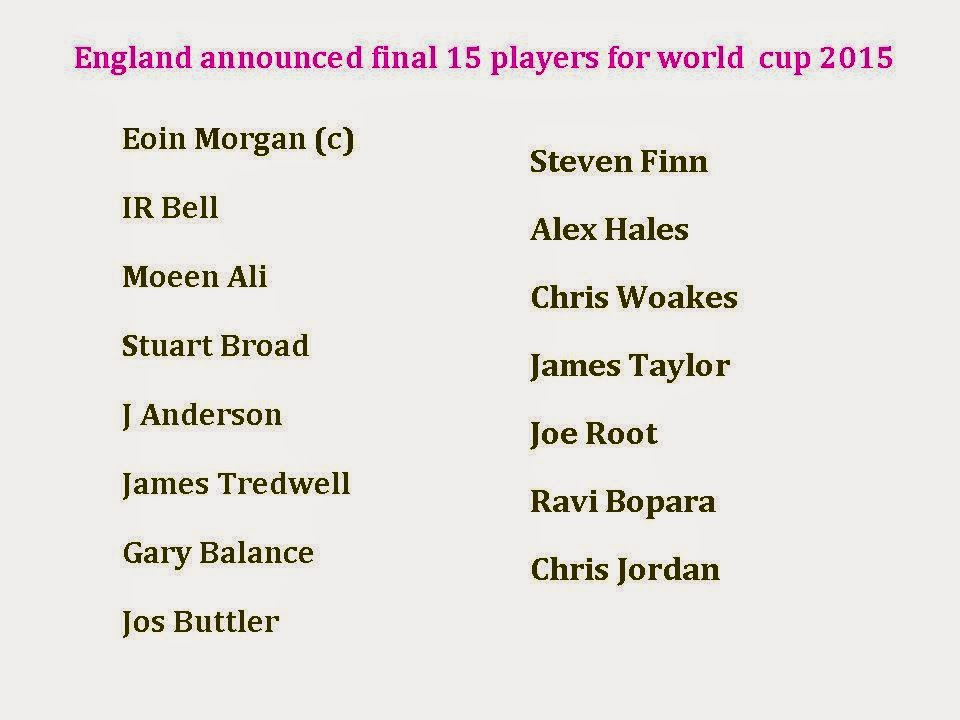England Final 15 squad for world cup 2015