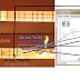 Kısa Sap Bağlama Akord Programı AP Tuner Kullanımı
