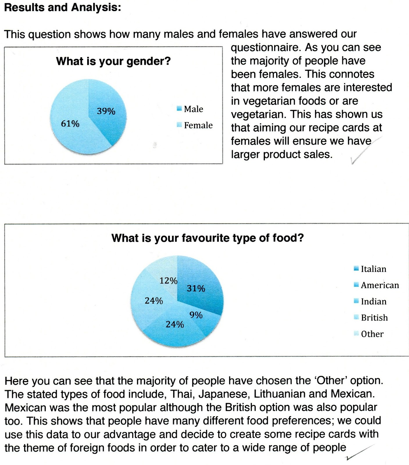 Questionnaire & Analysis of results | creative media
