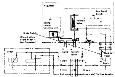 American_motors_cruise_control_wiring_diagrams repair manuals october 2011 imperial ifs-40 wiring diagram at fashall.co