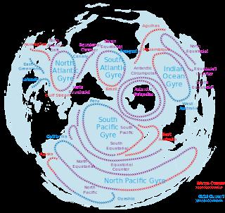 Pengertian Tentang Arus Air Laut
