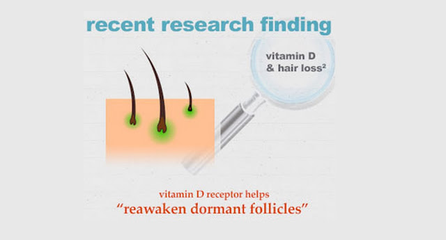 Vit D and thick healthy hair Dr. Shazia Ali
