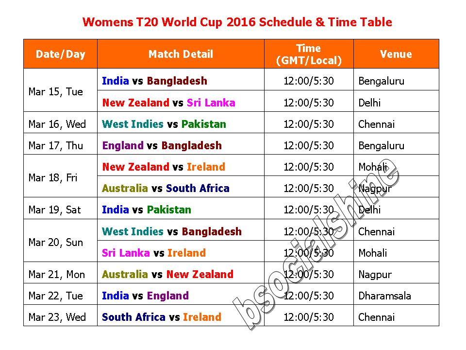 Learn New Things Womens T20 World Cup 2016 Schedule