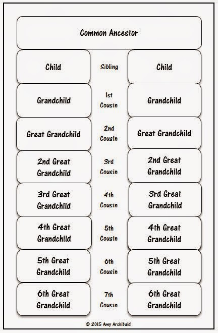 socionics relationship chart definitions for kids