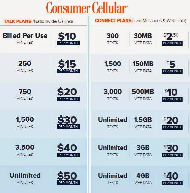 best cell phone companies
