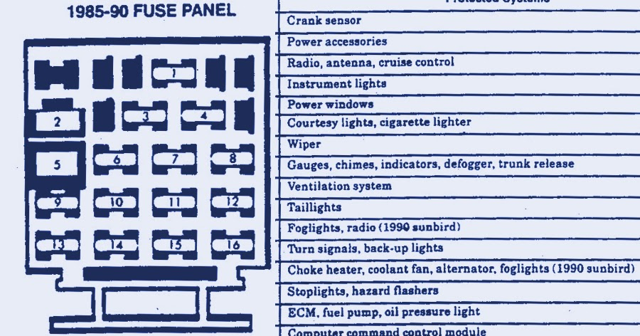 Fuse+Box+Diagram+Of+1990+Chevrolet+Cavalier+Z24 cavalier fuse box layout on cavalier download wirning diagrams House Fuse Box Location at honlapkeszites.co