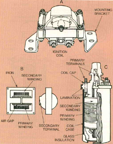 solenoid air gap all about ignition system primary circuit of an ignition system