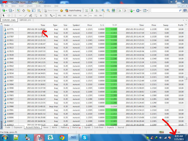 Forex 90 accurate system xp