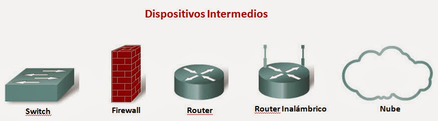 Maldita inform tica elementos de una red for Cuales son los cajeros red