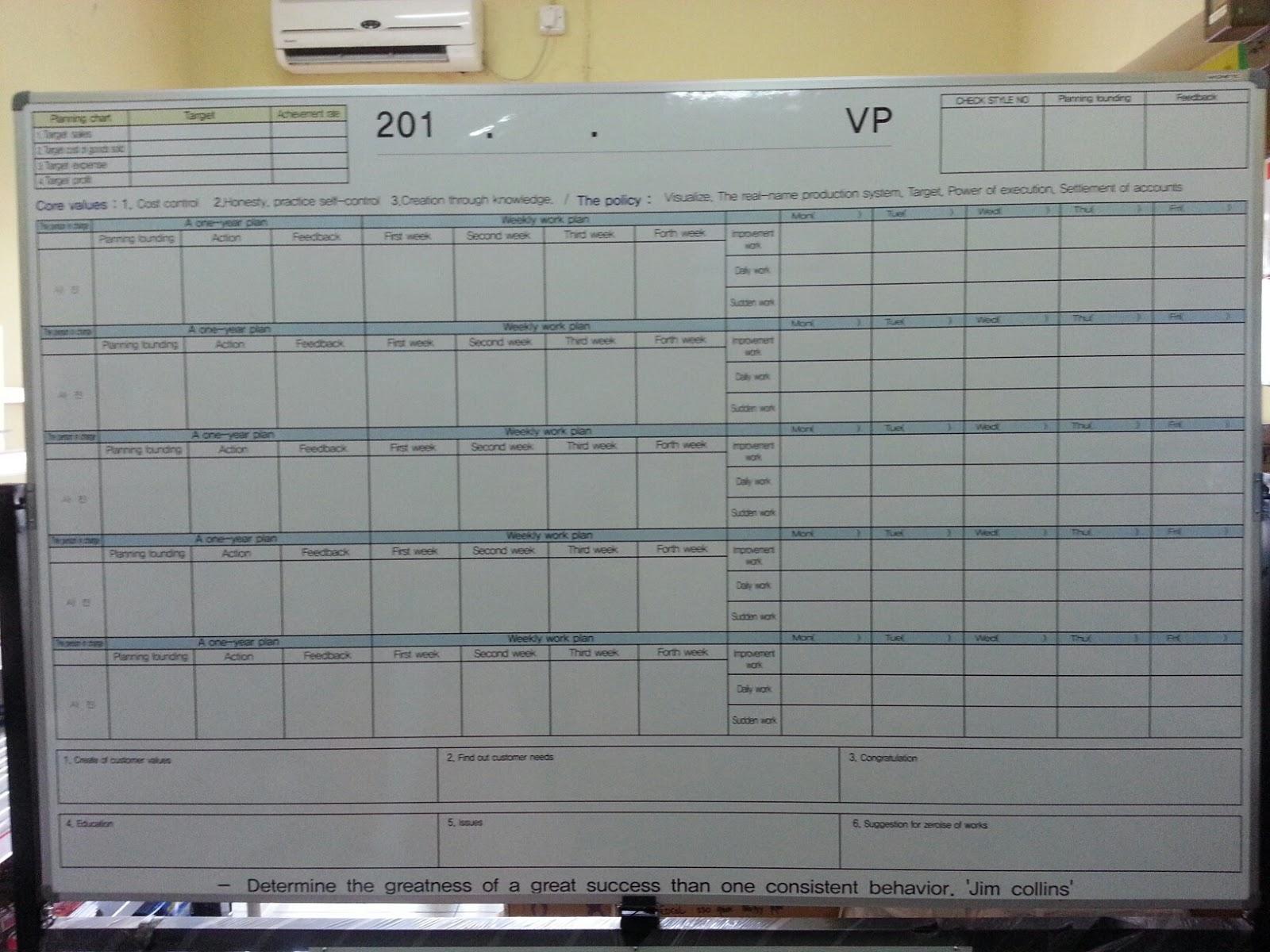 Weekly Planer Whiteboard