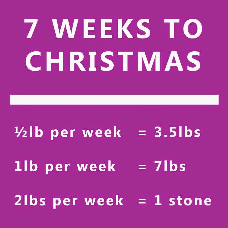 my christmas gift to me weigh in week 5