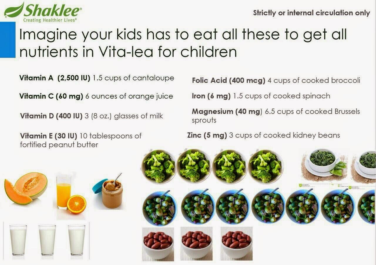 VITA-LEA ® for Children, Multivitamin Kanak-kanak