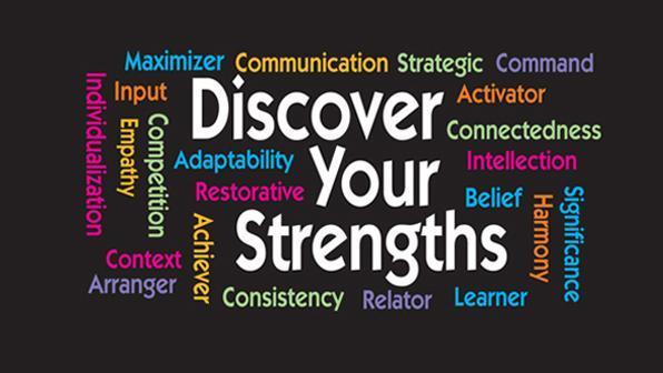 list of strengths for job interview