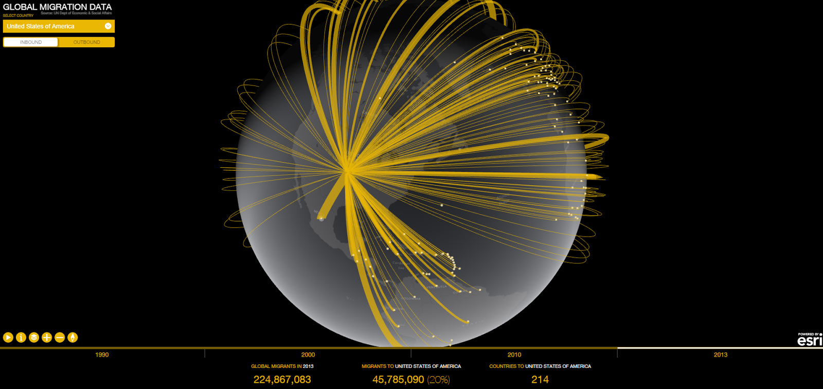 Global migration data