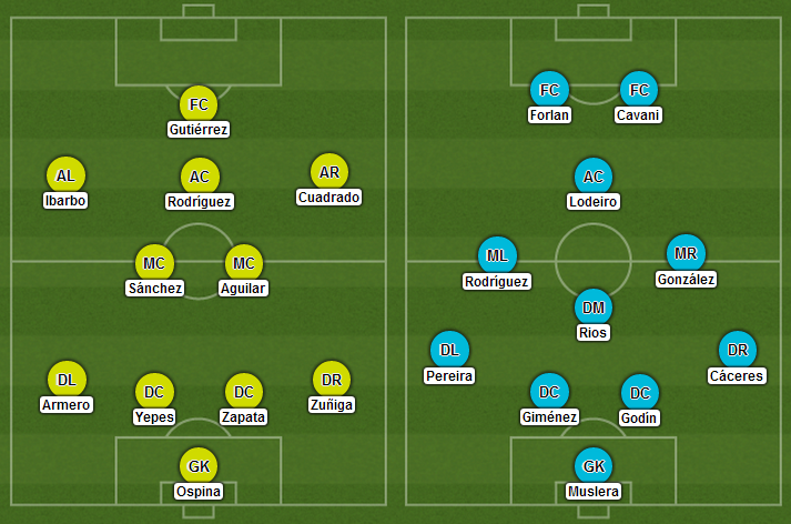 Possible Lineups: Colombia vs Uruguay
