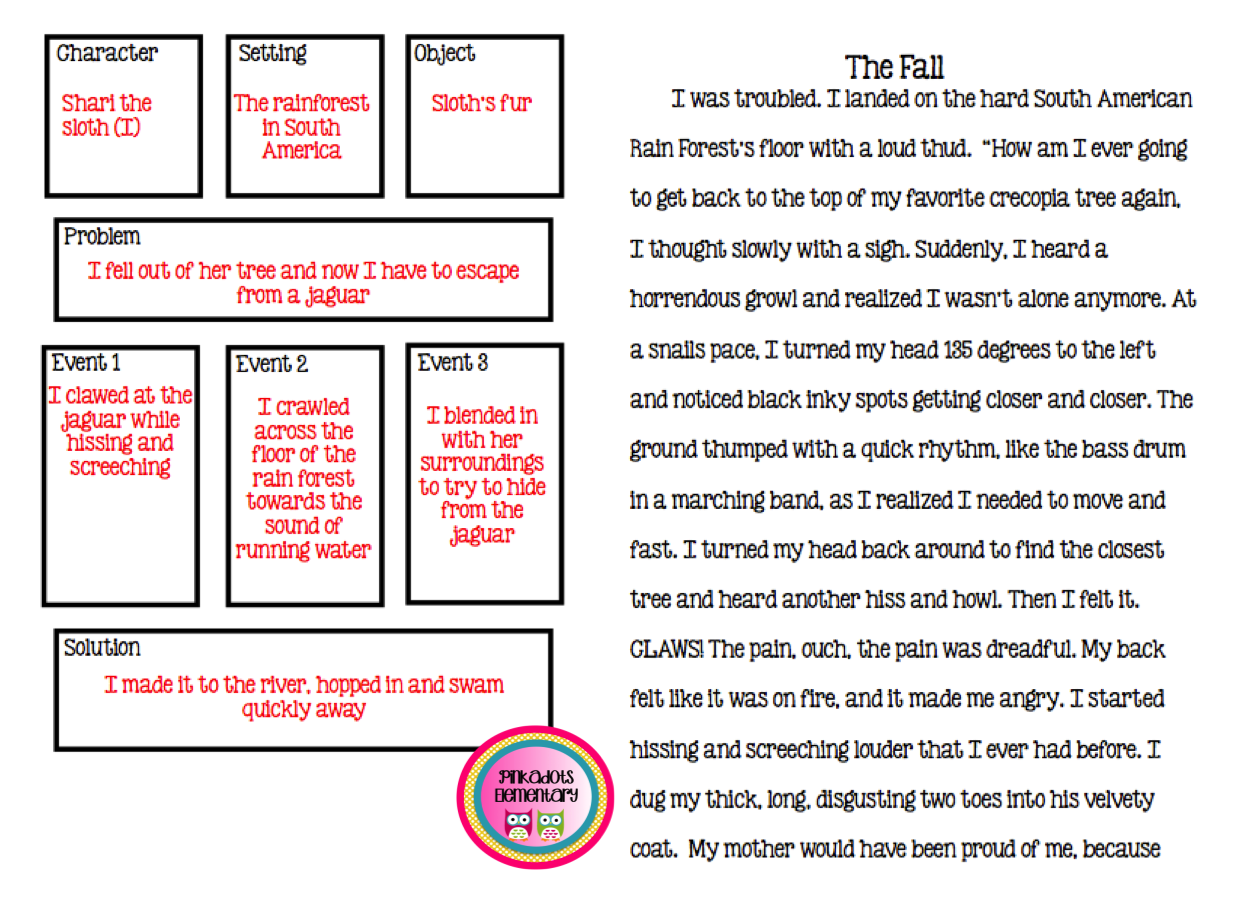 Pinkadots Elementary January 2014 – Editing and Revising Worksheets