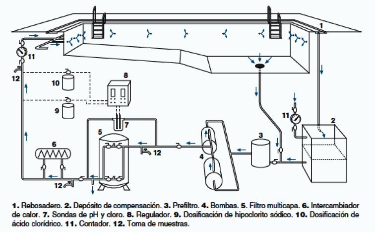 t cnico superior en instalaci n y mantenimiento mayo 2014