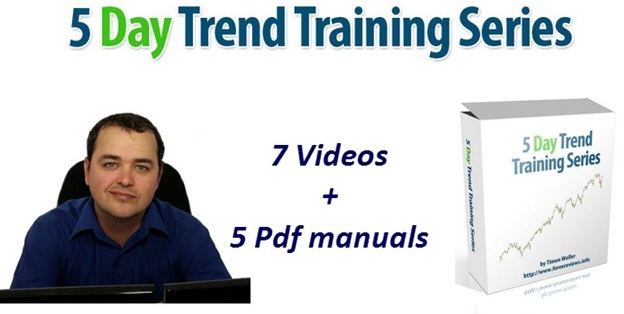 Jual video tutorial forex