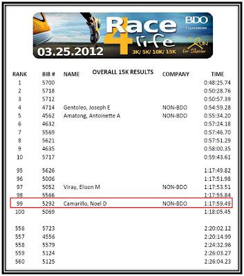 Deemen Runner I Raced At BDO Race4Life