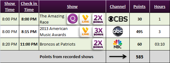 Viggle Schedule for Nov 24, 2013