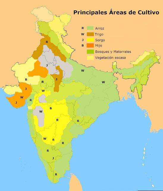 Agricultura en la India