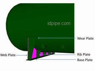 Bagian bagian saddle horizontal vessel