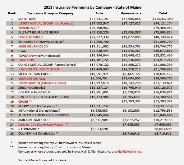 List of car insurance companies in ksa 15