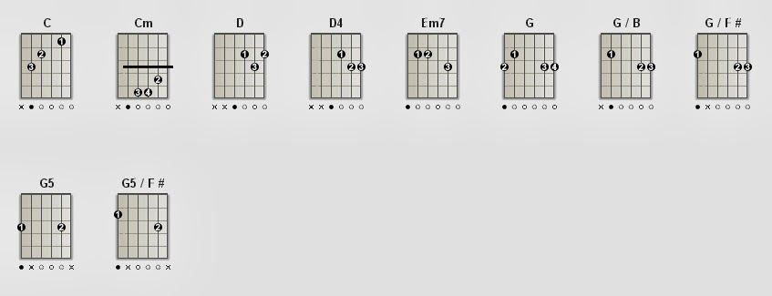 Awesome When September Ends Chords Pattern - Beginner Guitar Piano ...