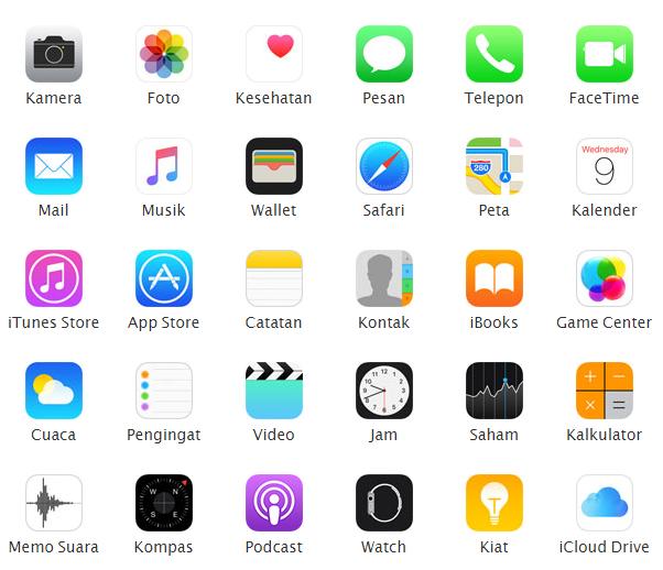 Aplikasi Bawaan Iphone Five s