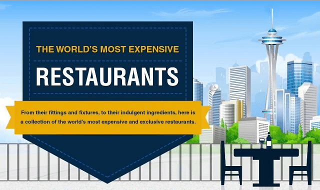 Image: The World's Most Expensive Restaurants