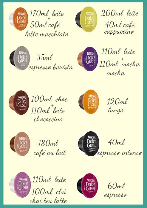 tabela de medidas da dolce gusto