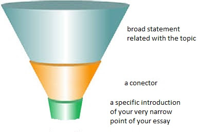 how i beat the ielts how to write an ielts essay introduction the funnel shaped introduction technique