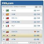FIFAワールドカップ2010公式ブログパーツ
