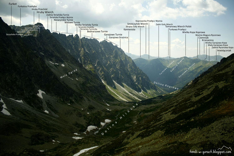 Koprowe Czuby - panorama