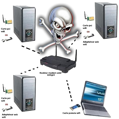 wifi network hacking software free download