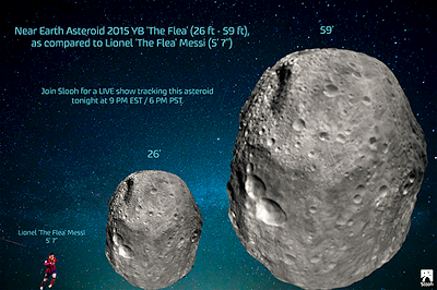 Bus-Size Asteroid Buzzes Earth