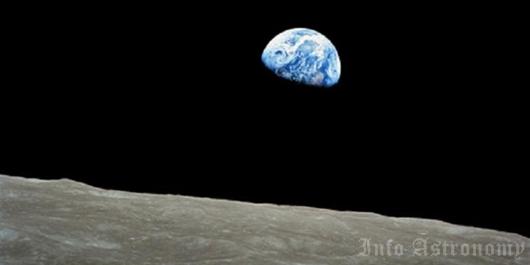 Kenampakan Bumi di Langit Planet-planet Lain