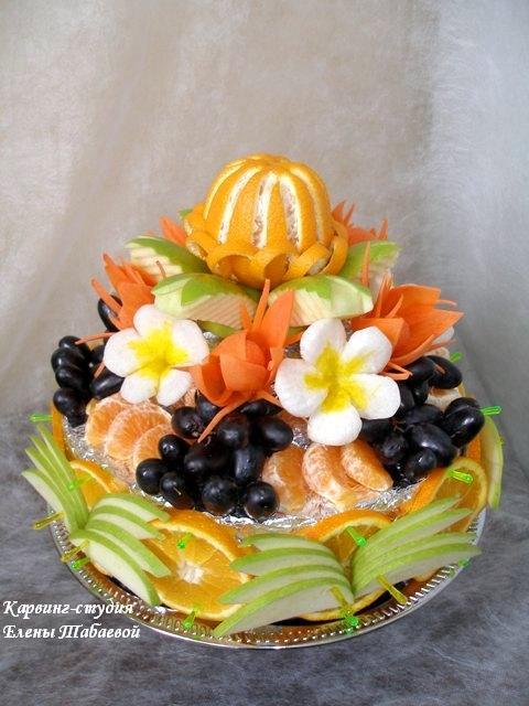 оформление сладкого стола фруктами
