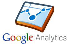 Check Your Google Analytics