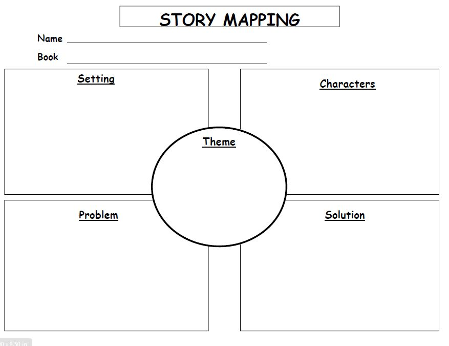Story map template word roho4senses story map template word ccuart Choice Image