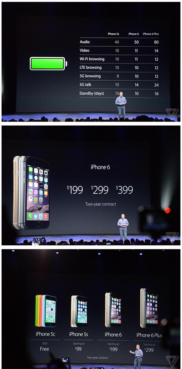 iPhone 6 dan iPhone 6 Plus - Hairan Blog