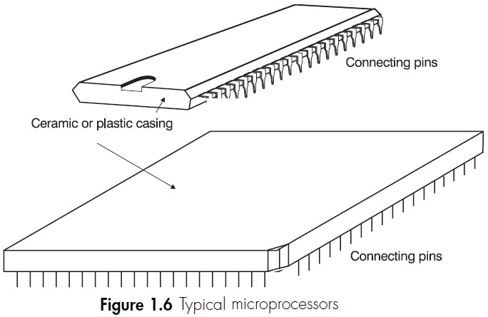 basic microprocessor systems